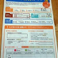 「ハザードマップ(災害予測 防災マップ)」を手に入れて、すぐに防災対策を。(阪神大震災の体験を忘れない)