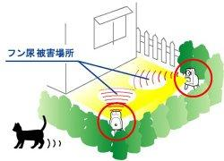 猫よけ 対策,ガーデンバリア,猫 撃退,猫よけ 超音波,猫よけ方法,猫よけ ハーブ,猫よけ コーヒー,猫よけ方法,野良猫対策