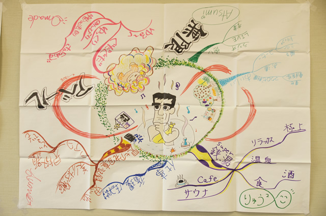 山脇竜太,マインドマップ アイデア,マインドマップ 絵,マインドマップ 書き方,マインドマップ 大阪,マインドマップ 大阪 セミナー,マインドマップ 効果