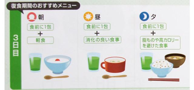 すっきりフルーツ青汁 短期集中,すっきりフルーツ青汁 痩せる飲み方,すっきりフルーツ青汁 レッドスムージー,すっきりフルーツ青汁 バナナ嫌い,