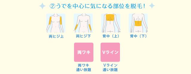 ミュゼ 1月 2018,ミュゼ 1月 キャンペーン,ミュゼ 100円