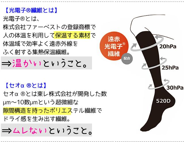 着圧靴下 おすすめ,ビキャクイーン 着圧,ビキャクイーン 脚やせ,