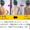 24/7ワークアウト割引!必ずもらえる18,000円キャンペーンまとめ。