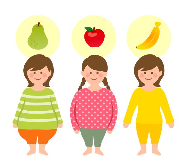 遺伝子検査 ダイエット,遺伝子検査 ダイエット 口コミ,遺伝子検査 わかること,遺伝子検査 洋ナシ型,遺伝子検査 バナナ型,遺伝子検査 りんご型