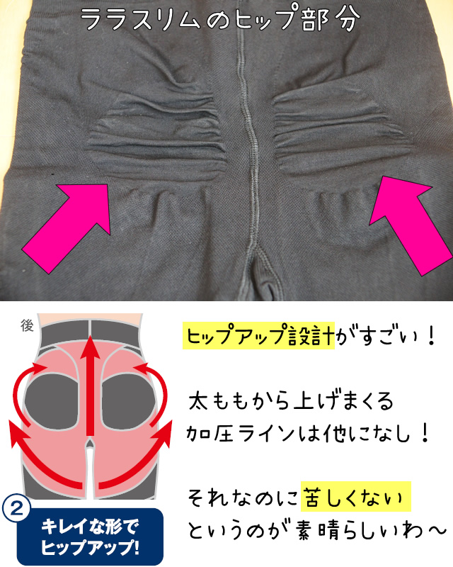 ララスリム おしり,ララスリム ヒップアップ,ララスリム 40代,ララスリム 効果的な履き方