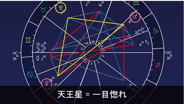 双子座新月 ボイド,双子座新月 2018,双子座新月 ボイドタイム,双子座新月 意味,双子座新月 キーワード