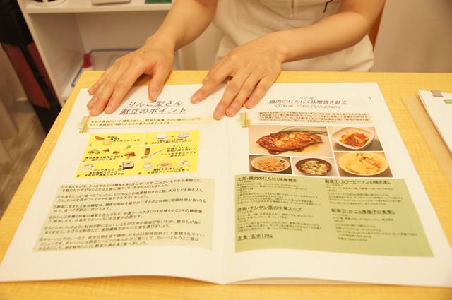 洋ナシ型 ダイエット サプリ,洋ナシ型 ダイエット 食べ物,洋ナシ型 太もも ダイエット,洋ナシ型 ご飯