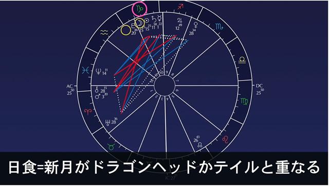 山羊座新月 時間,山羊座新月 ブログ,山羊座新月 とは,