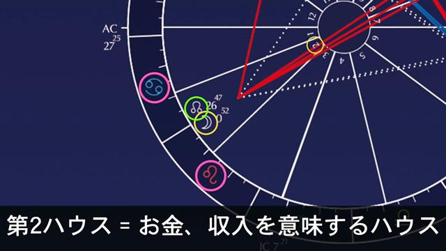 獅子座満月2019,獅子座満月 願い事,獅子座満月 皆既月食,獅子座満月 月食,獅子座満月 キーワード,獅子座満月 意味