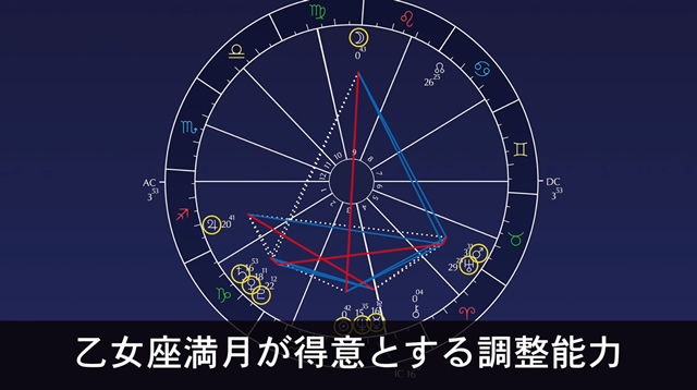 乙女座満月2019,乙女座満月 願い事,乙女座満月 皆既月食,乙女座満月 月食,乙女座満月 キーワード,乙女座満月 意味