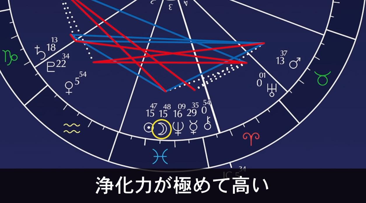 魚座新月 体調不良,魚座新月 断捨離,3月7日 魚座新月