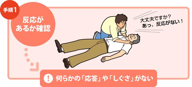 応急手当 やり方,応急手当 方法