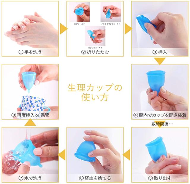 生理カップの使い方